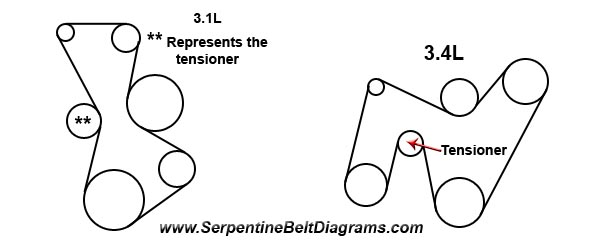 2003 Chevy Impala Serpentine Belt Diagram - Wiring Diagrams Dash