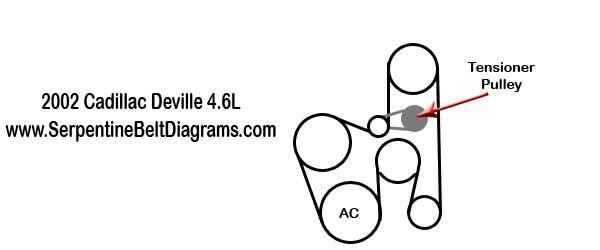Cadillac Serpentine Belt. 2002 Deville 46l. Cadillac. Cadillac 4 6l Diagram At Scoala.co