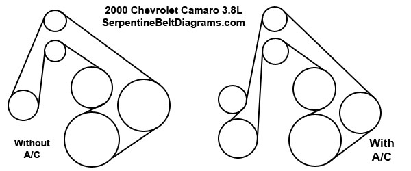 Camaro on 2002 Ford Mustang Serpentine Belt Diagram