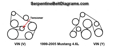 199-2005 Mustang 4.6L Belt DiagramSerpentine Belt Diagrams