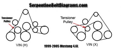 2001-2005-mustang-4-6L