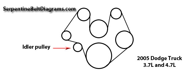 2010 Dodge Caravan 3 3 Serpentine Belt Diagram on 2007 dodge neon serpentine belt diagram