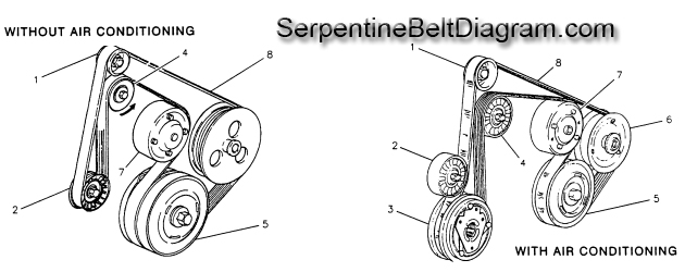 2002 pontiac firebird v6 serpentine belt diagrams