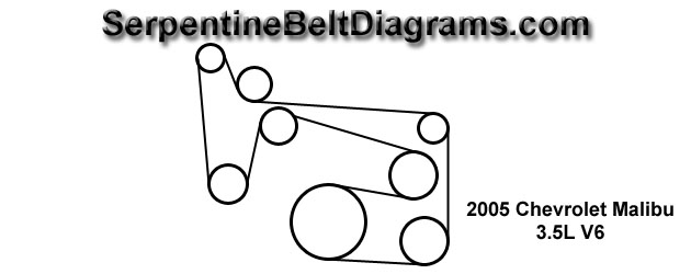 2005 Chevrolet Malibu 3 5l on 2001 Ford Escape Serpentine Belt Diagram