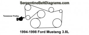 1994-1998-ford-mustang-3