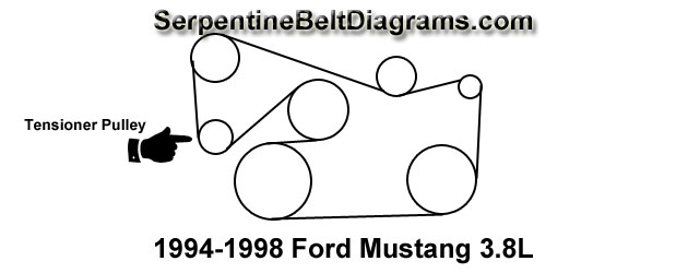 Ford Mustang on 2002 Ford Mustang Serpentine Belt Diagram