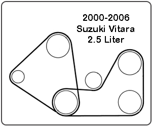 2000 2006 suzuki vitara belt diagram rh serpentinebeltdiagrams com Suzuki Grand Vitara Alloy Wheels 2000 Suzuki Grand Vitara