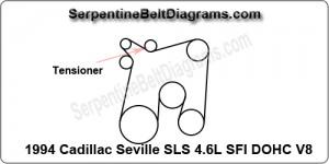 1994-seville-sls-46l
