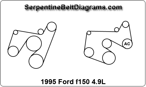 1995 ford f150 4 9l belt diagram rh serpentinebeltdiagrams com