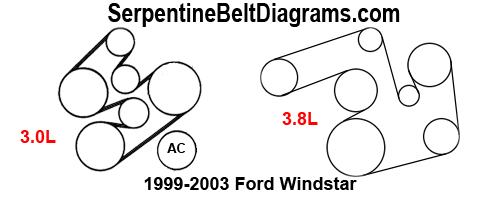 19992003 Ford Windstar    Belt       Diagram