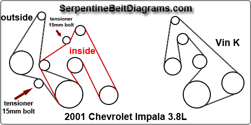 2001 2005 impala 3 8l century grand prix intrigue lumina monte rh serpentinebeltdiagrams com