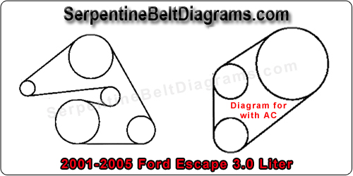 2001 2005 ford escape and mercury mariner serpentine belt diagrams
