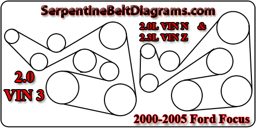 2000 2005 ford focus 2 0l serpentine belt diagrams