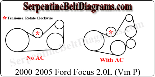 ford 2.0 timing belt diagram 2000-2005 ford focus 2.0l 2000 ford focus 2 0 serpentine belt diagram