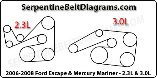 2008 Mercury Mariner Serpentine Diagram