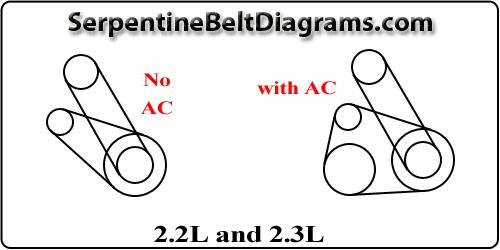 dodge ram 1500 2006 3.7l serpentine belt diagram index of /wp-content/uploads/2011/09