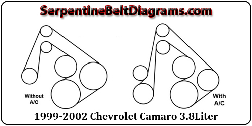 1999 2002 chevrolet camaro belt diagram rh serpentinebeltdiagrams com