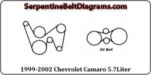 1999-2002-camaro-57-l