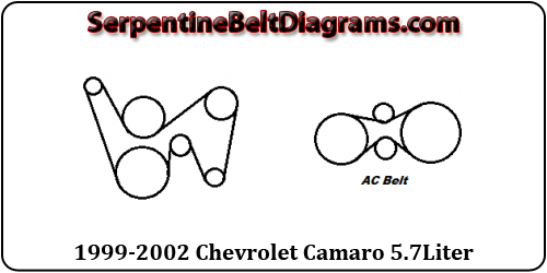 1999 2002 chevrolet camaro belt diagram serpentine belt diagrams