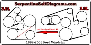 1999-2003-windstar