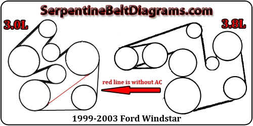 1999 2003 ford windstar belt diagram rh serpentinebeltdiagrams com 2000 Ford Windstar Cooling Diagram 2003 Ford Windstar Wiring-Diagram