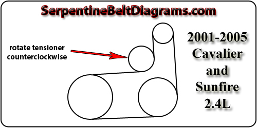 cavalier serpentine belt diagram 2001 2005 cavalier 2 4l
