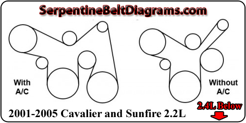 serpentine belt chevy cavalier