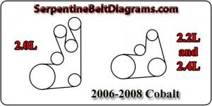 2006-2008 Cobalt Belt Diagram