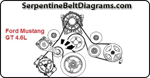 2006 Ford Mustang GT 4.6L serpentine belt diagram