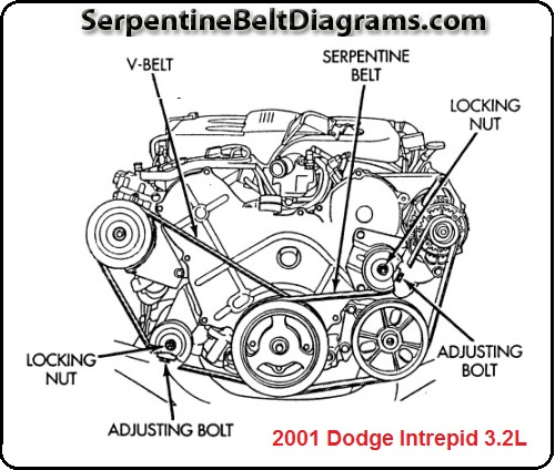 2001 Dodge Intrepid Serpentine belt32L and 35L engines – Dodge 3.0l Engine Diagram