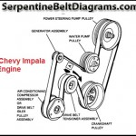 chevy impala 2006 3 4l engine serpentine belt 2006 chevy impala serpentine belt diagram 3 4l engine
