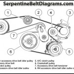 chevy impala 2006 3 4l engine serpentine belt 2006 Chevy Silverado Belt Diagram 2008 2009 ford escape mercury mariner 3 0l