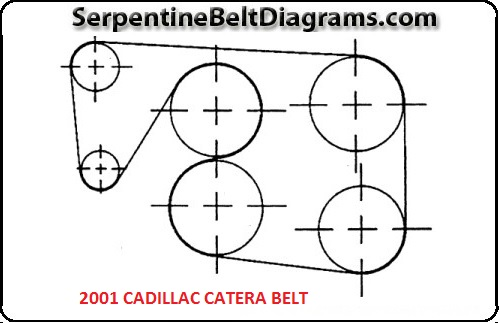 serpentine belt serpentine belt diagrams serpentinebeltdiagrams com