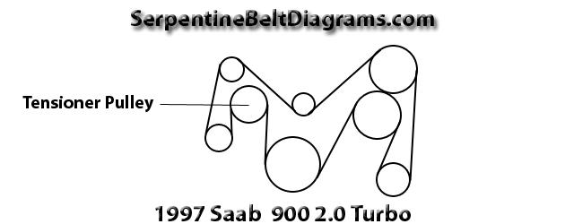 1997 saab 900 2 0 turbo belt diagram