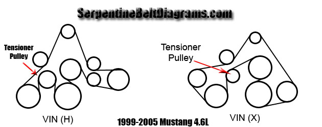 1992005 Mustang 46L    Belt       Diagram