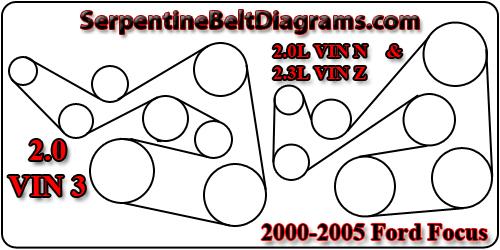 Escort zx2 serpentine belt diagram